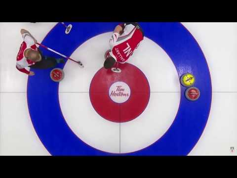 Basics of Curling Strategy