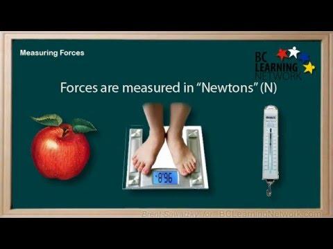 BCLN - Physics - Forces 3 - Measurement
