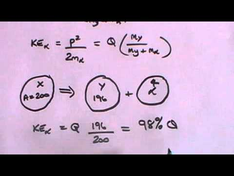 Alpha particle decay