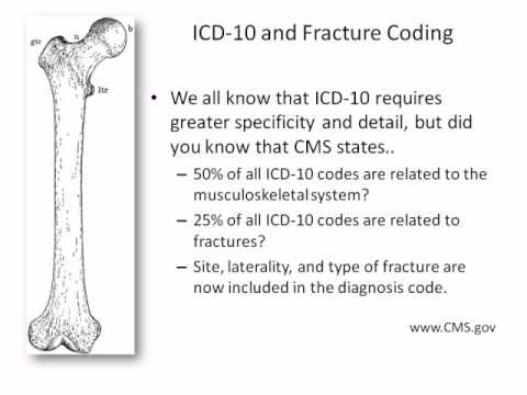 icd-10 code for osteoporosis