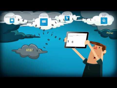 HP Cloud Analytics