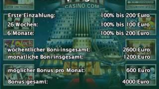 Top5 Online Casinos für Dauerspieler (Beste Boni)