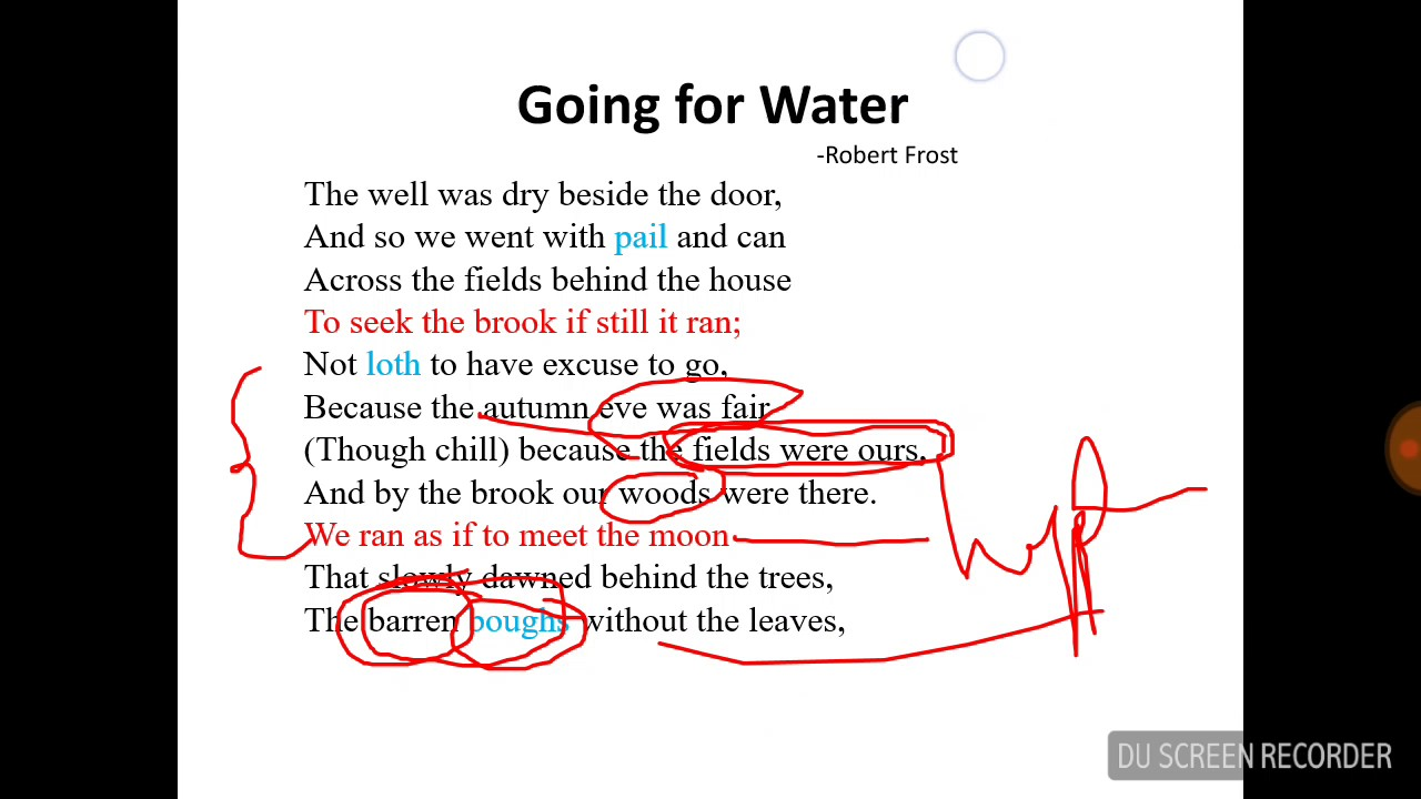 robert frost going for water Comments on robert frost as a romantic poet style and techniques similar view of man and nature reflected in three poems which includes `going for water.