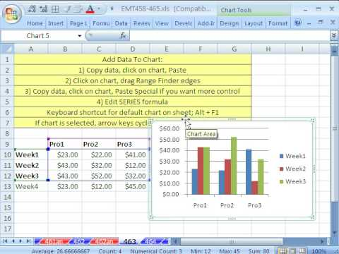 How to add chart in excel data