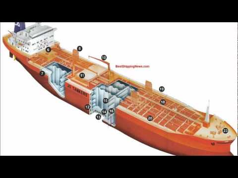 Chemical tanker and a product tanker - Types of Ships