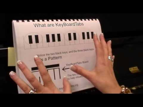 How to Play Hallelujah with Keyboard Tabs, Learn to Chord