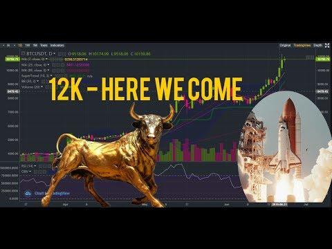 Bitcoin On The Move To 12k - Bitcoin Bull Run Resumes
