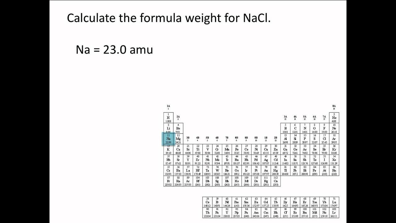 Atomic Weights Molecular Weights And Formula Weights