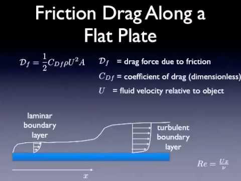 32 friction drag