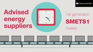 Rolling out smart meters - NAO report