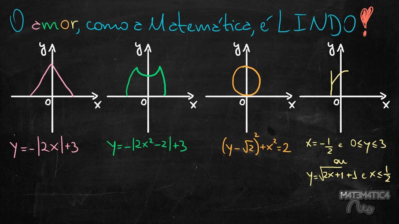 EQUAÇÃO DO AMOR   Matemática Rio - YouTube