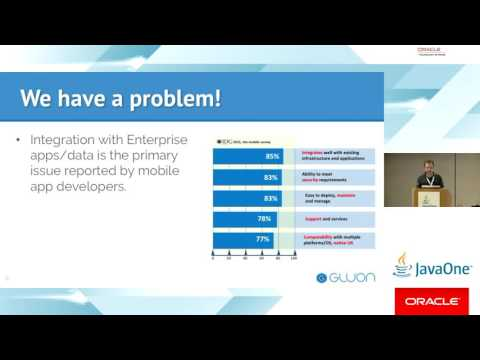 Extend Your Cloud Back End to Mobile Devices