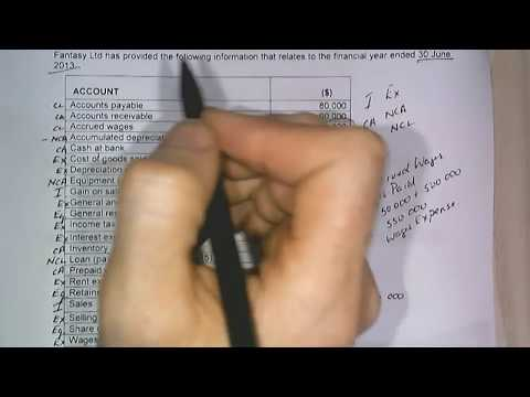 Income statement and Balance sheet Q1