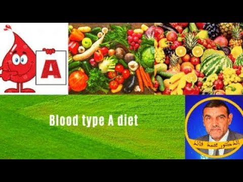 Dr Faid || The blood type A diet thumbnail