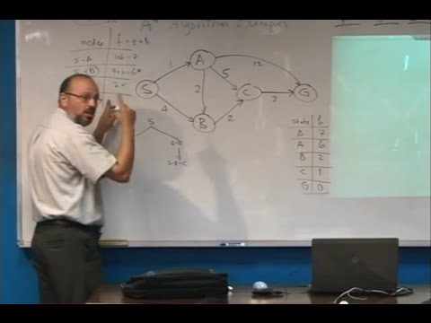 Lecture 4: A* Search Algorithm Examples