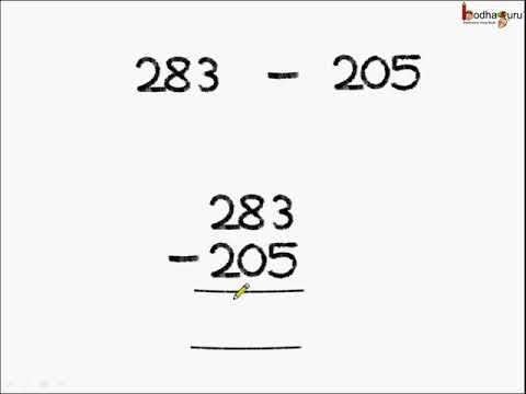 Maths   Four Fundamental Operators DMAS Rule   Hindi