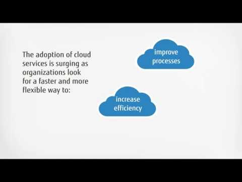 Cloud adoption made easy - a business user perspective
