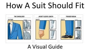 How A Suit Should Fit    Buy A Proper Fitted Suit   What Good Fitting Suits Look Like Video Tutorial