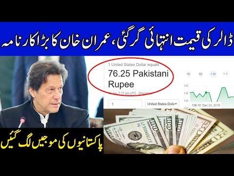 Pakistan Rupee back at 76.25 against US dollar | 16 January 2019 | Dunya News
