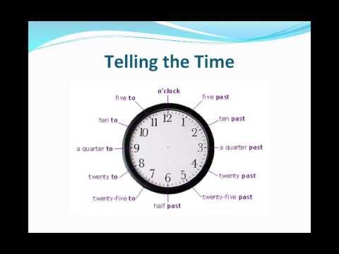 Как говорить время на английском языке