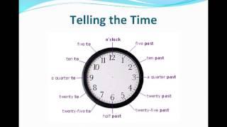 Как говорить о времени на английском