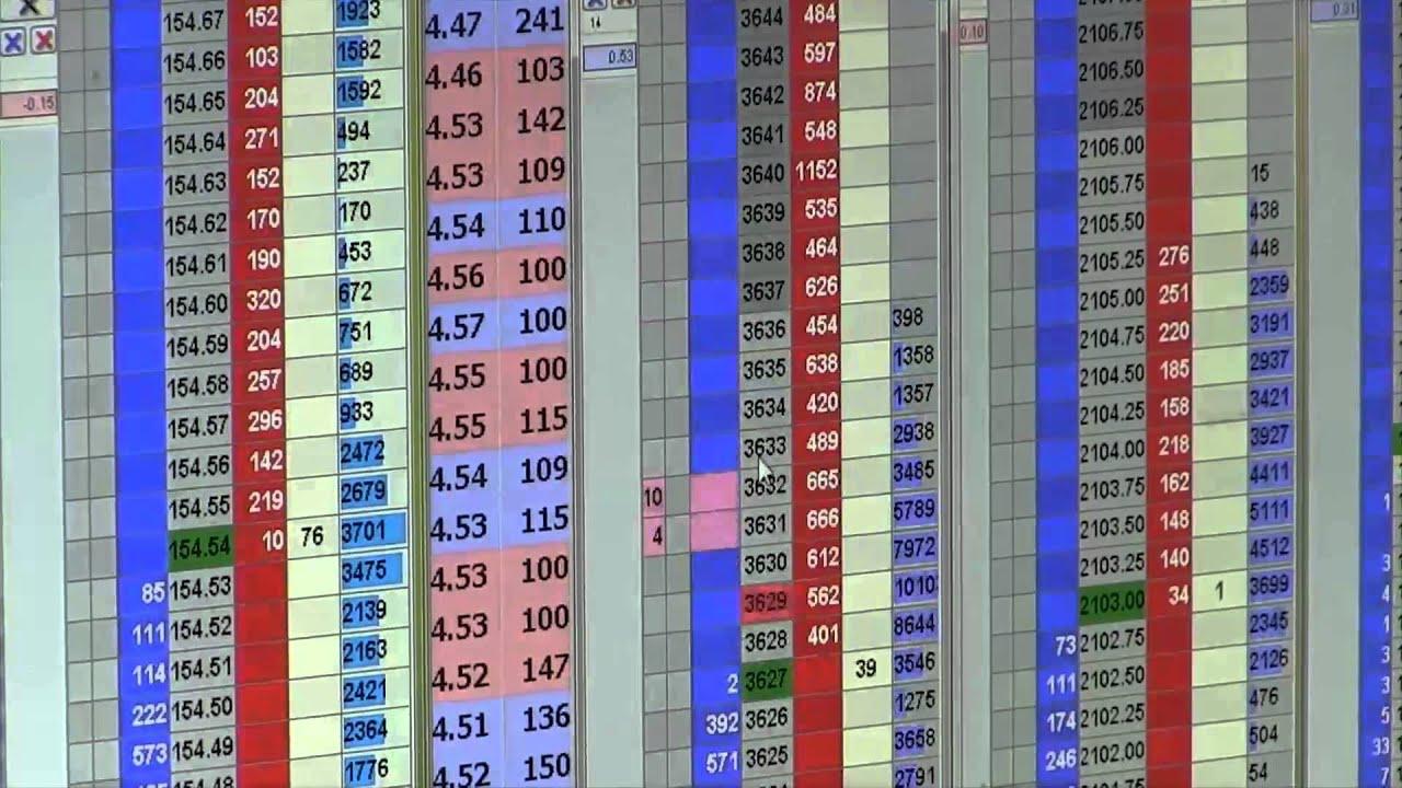 price ladder