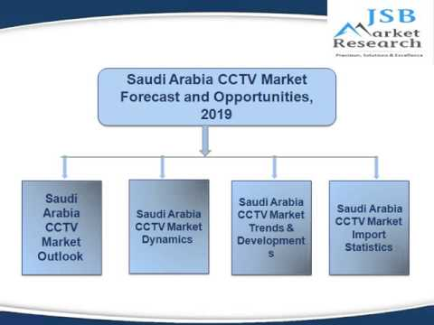 jsb market research saudi arabia Saudi arabia cctv market forecast and opportunities, 2019 released on 22nd july 2014 saudi arabia is emerging one of the fastest growing cctv.