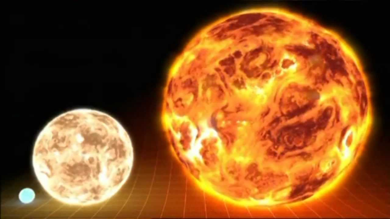 sun is like other stars