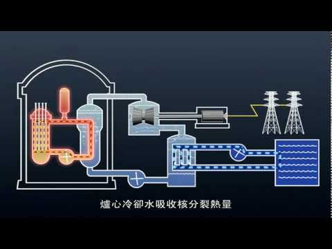 Fission Reactor Structure