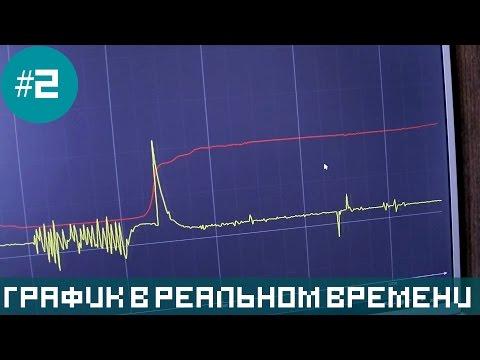 Arduino - строим график в реальном времени