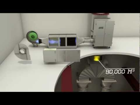 Aerox Technology - Non Thermal Plasma