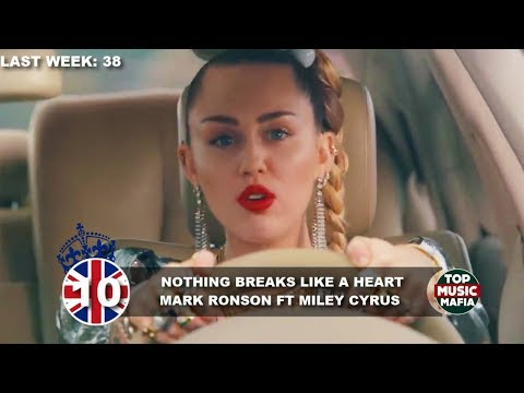 Top 40 Songs of The Week - December 15, 2018 (UK BBC CHART)