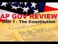 AP Gov Review: The US Constitution, Constitutional Convention, Madisonian Model - Chapter 2 Part 2
