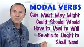 Modal Verbs (Updated). Inglés para hablantes de español