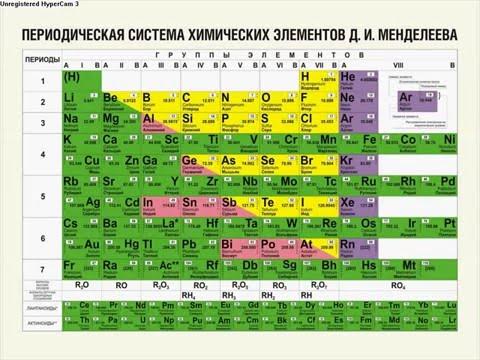 очаровательных героинь определите тип следующих элементов фосфор берилий марганец литий Рождество