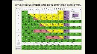 А2. Закономерности изменения свойств химических элементов