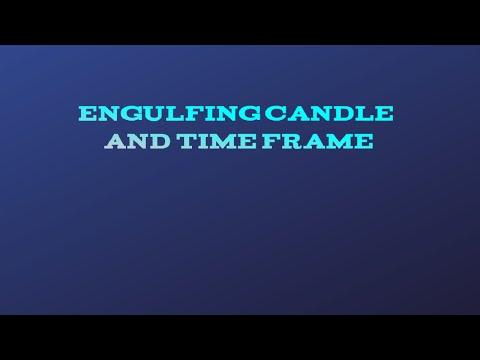 Forex trading engulfing candle and time frame-ফরেক্স ট্রেডিং এ ইনগালফিং ক্যান্ডেল ও সময়ের গুরুত্ব