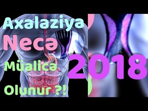 Axalaziya