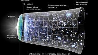 Космология простыми словами