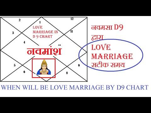 Love Marriage BY Navamsa D9 | नवमसा द्वारा Love