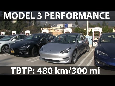 Tesla Model 3 Performance range test