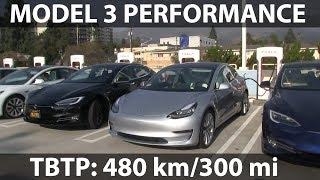 Tesla Model 3 Performance range test