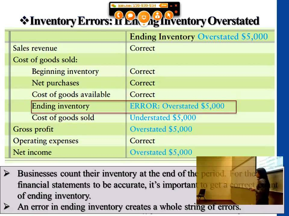 if ending inventory for the year is understated, net income for the year is overstated.