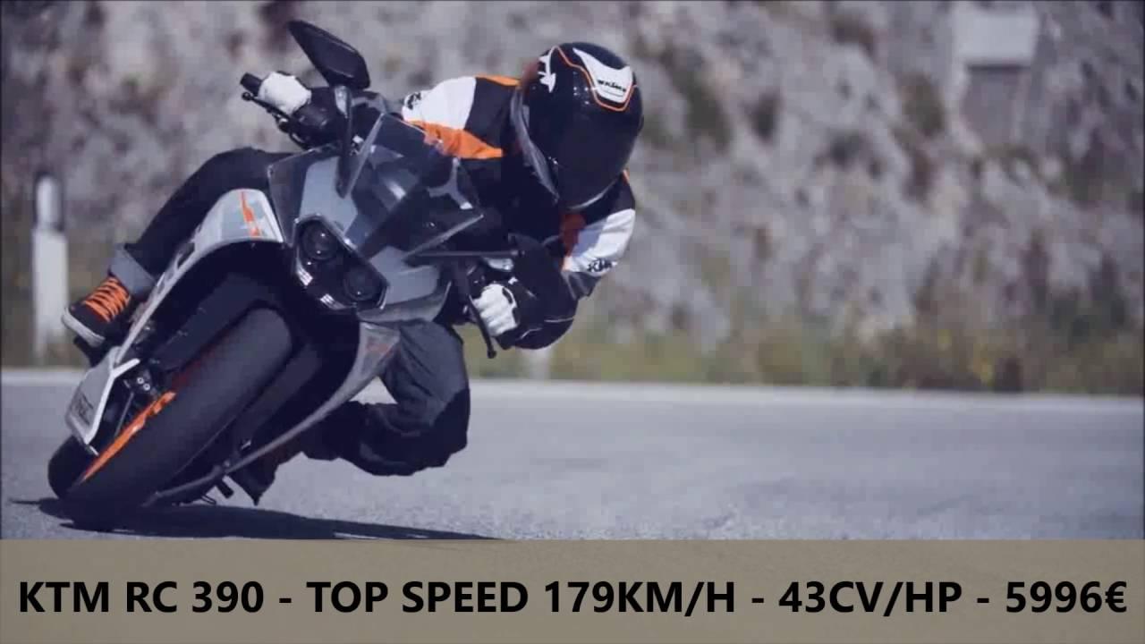Kawasaki Ninja 300 Vs Yamaha Yzf R3 Vs Honda Cbr 300r Vs Ktm Rc