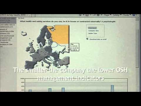 Enterprise survey on new and emerging risks (ESENER), a project of EU-OSHA