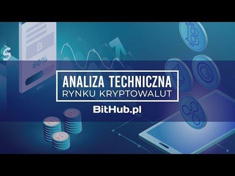 Analiza Techniczna 22.11.2019 - BTC, BNB, ETH, LTC, RVN, ETC