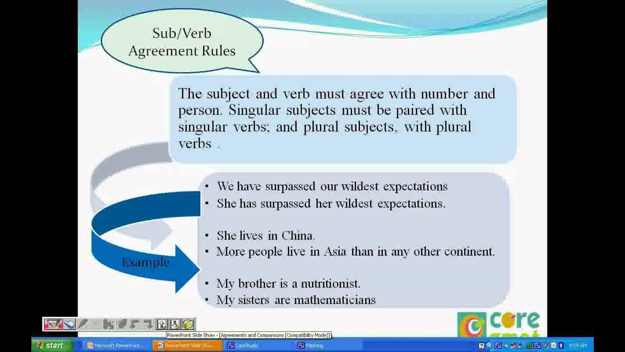 Kengage Gmat Sentence Correction Subject Verb Agreement Rules