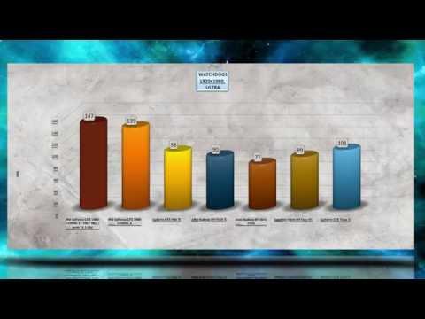 MSI GeForce GTX 1080 GAMING X OVERCLOCKING BENCHMARK /STOCK vs OVERCLOCK REVIEW / 1080p, 1440p, 4K