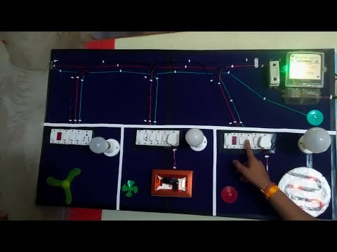 MAKING OF TREE SYSTEM (HOUSEHOLD WIRING) PHYSICS CLASS 10 thumbnail