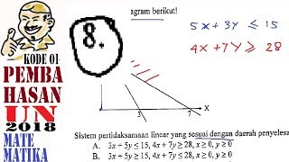 pembahasan UNBK SMA matematika IPA 2018, no 8, program linear